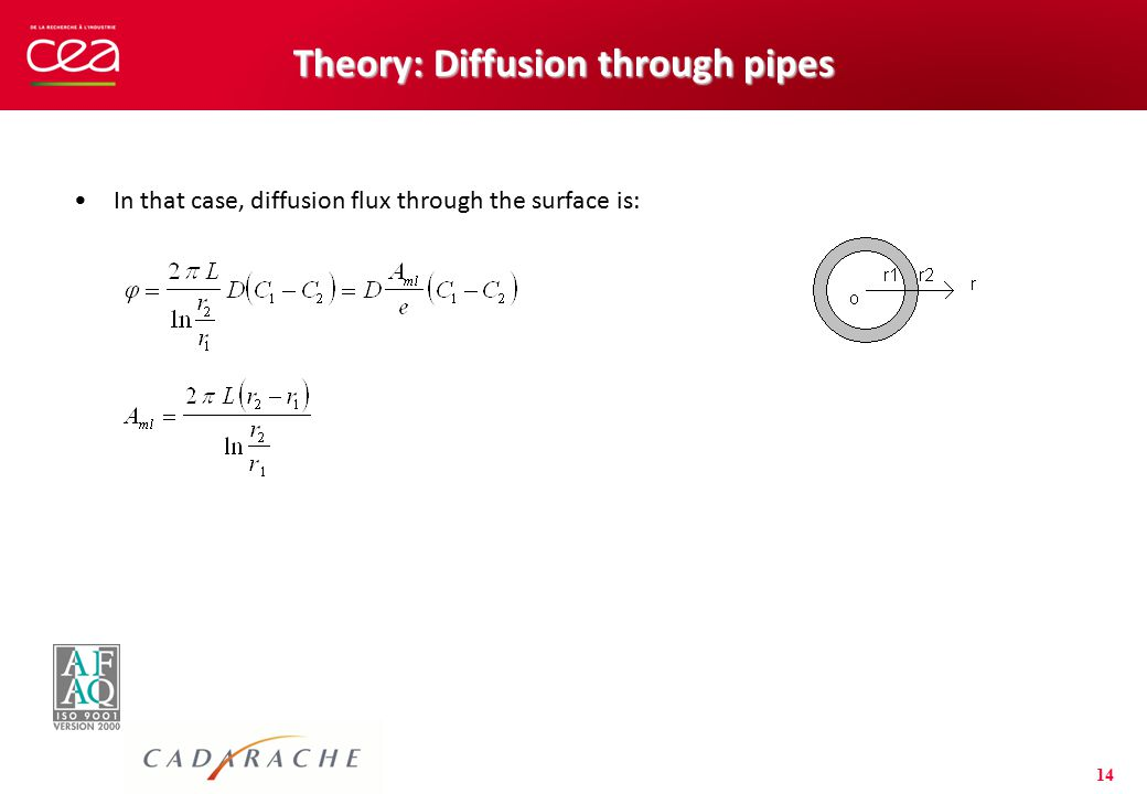 14 Theory: Diffusion through pipes In that case, diffusion flux through the surface is: