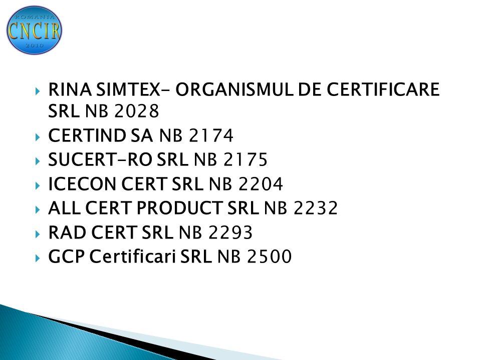  RINA SIMTEX- ORGANISMUL DE CERTIFICARE SRL NB 2028  CERTIND SA NB 2174  SUCERT-RO SRL NB 2175  ICECON CERT SRL NB 2204  ALL CERT PRODUCT SRL NB 2232  RAD CERT SRL NB 2293  GCP Certificari SRL NB 2500