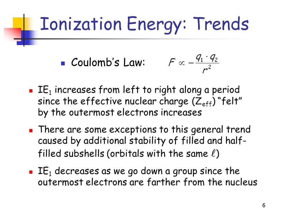 6 Ionization Energy: Trends IE 1 increases from left to right along a period since the effective nuclear charge (Z eff ) felt by the outermost electrons increases There are some exceptions to this general trend caused by additional stability of filled and half- filled subshells (orbitals with the same ) IE 1 decreases as we go down a group since the outermost electrons are farther from the nucleus Coulomb's Law: