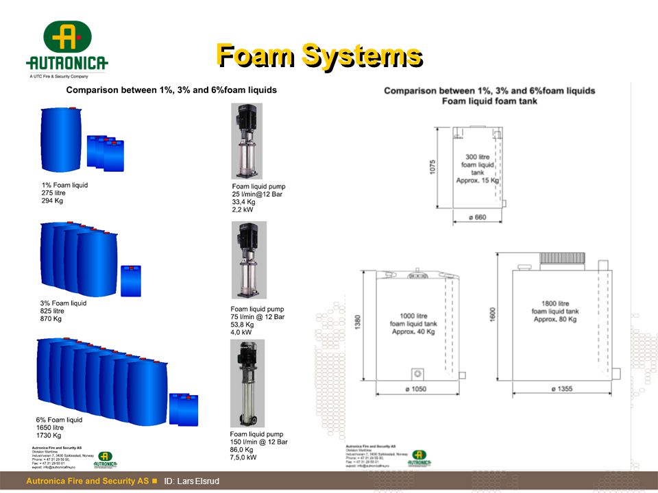 ID: Lars Elsrud Gaseous Systems CO2-High pressure CO2 high pressure systems for protection of category A machinery space, pump rooms and cargo space.