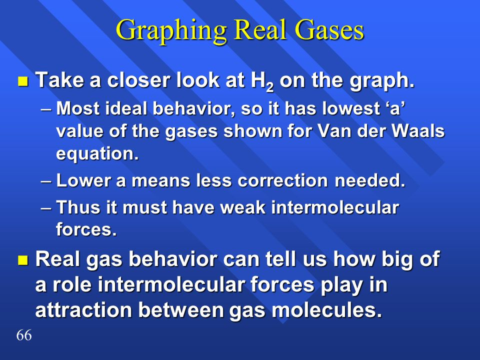 66 Graphing Real Gases n Take a closer look at H 2 on the graph.