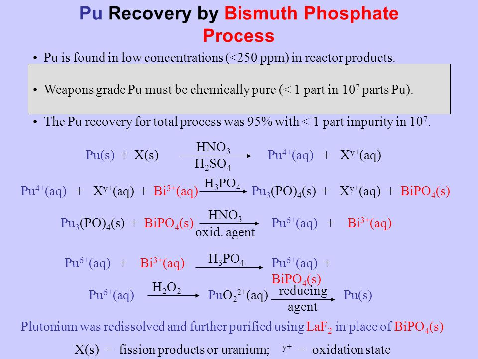 Pu Recovery by Bismuth Phosphate Process Pu is found in low concentrations (<250 ppm) in reactor products.