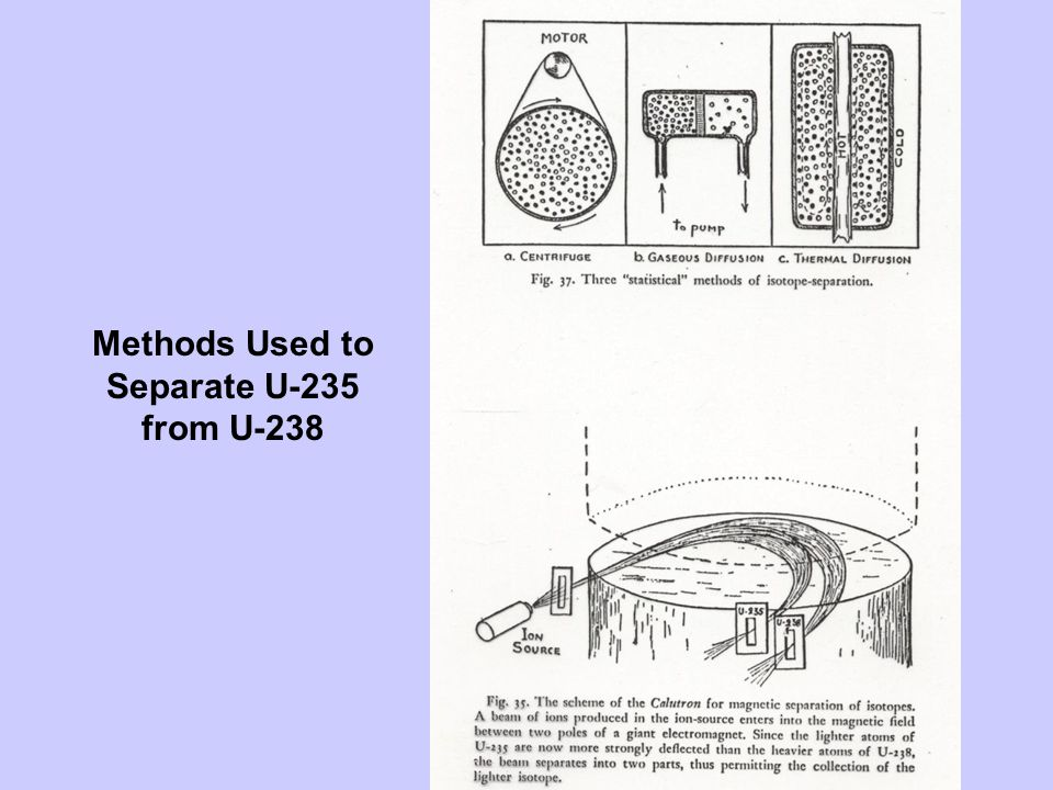 Methods Used to Separate U-235 from U-238