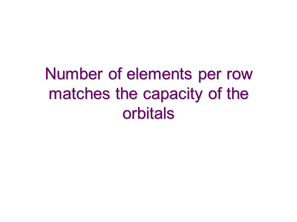 Number of elements per row matches the capacity of the orbitals