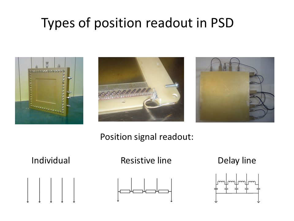 2D PSD measurements MWPC – 2 cathode planes 1 anode plane 1D count distribution Counting response Pu-Be neutron source PE blocks for moderation