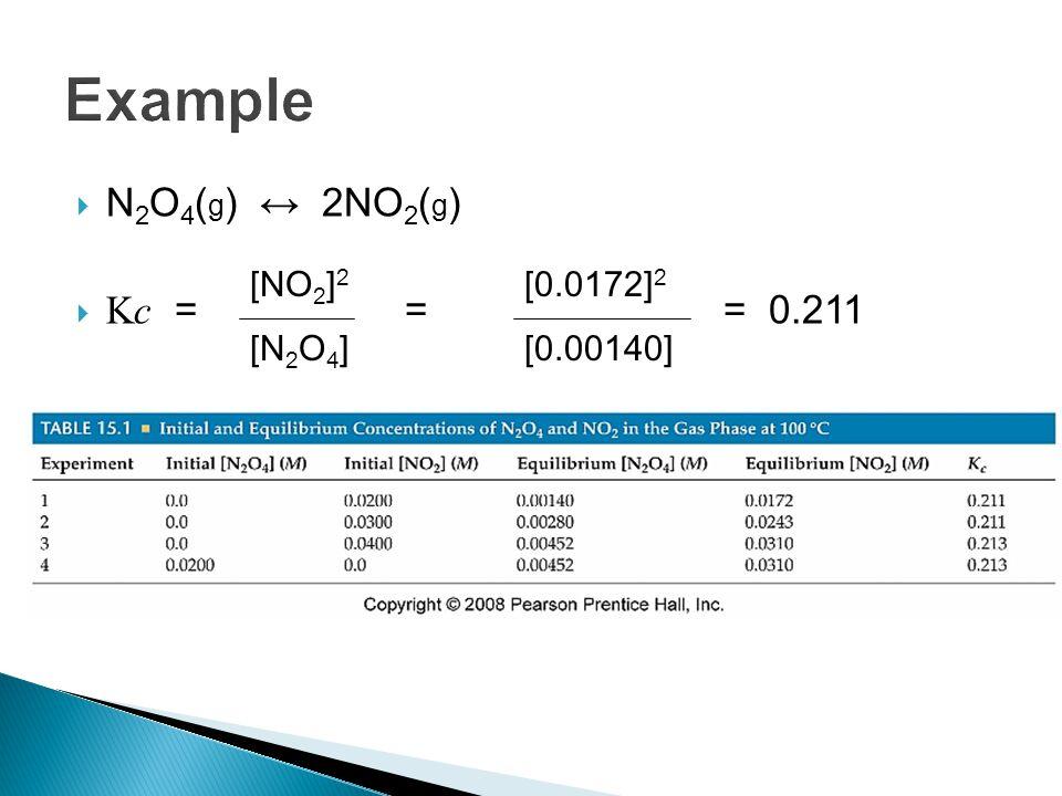 N 2 O 4 ( g ) ↔ 2NO 2 ( g )  Kc = = = 0.211 [NO 2 ] 2 [N 2 O 4 ] [0.0172] 2 [0.00140]