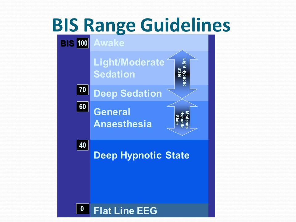 Awake Light/Moderate Sedation Deep Sedation General Anaesthesia Deep Hypnotic State Flat Line EEG 100 70 60 40 0 BIS BIS Range Guidelines Moderate Hypnotic State Light Hypnotic State