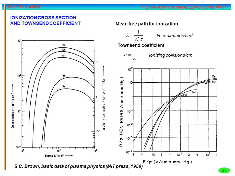 F. Sauli-Short Courses-IEEE-NSS 2002-PART 1 37 MULTIPLICATION IONIZATION CROSS SECTION AND TOWNSEND COEFFICIENT Mean free path for ionization N: molec