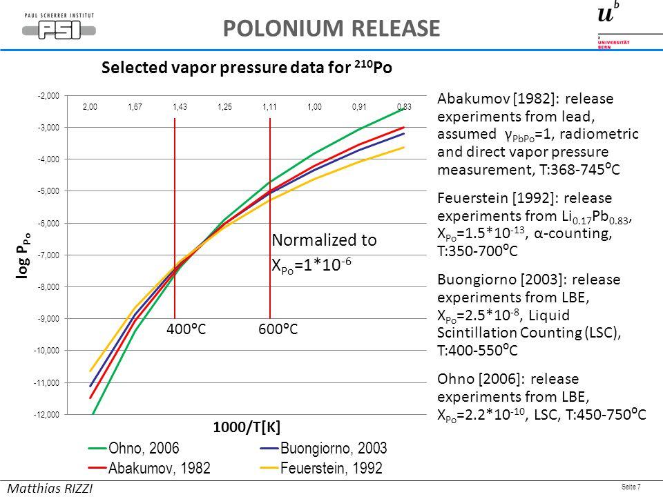 Seite 7 Matthias RIZZI Abakumov [1982]: release experiments from lead, assumed γ PbPo =1, radiometric and direct vapor pressure measurement, T:368-745