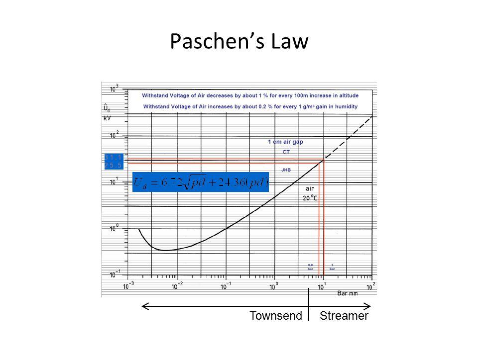 Paschen's Law TownsendStreamer