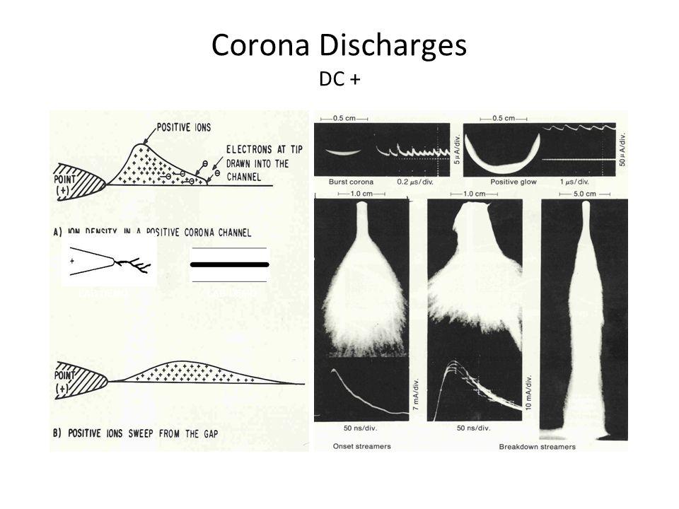 Dr WL Vosloo LAB DEMO Corona Discharges DC +
