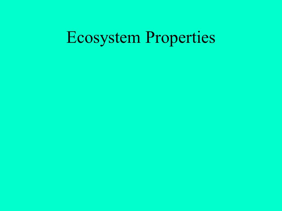 Ecological Hierarchies Biosphere Biome Ecosystem Community Population Organism Tissue Cell Molecules