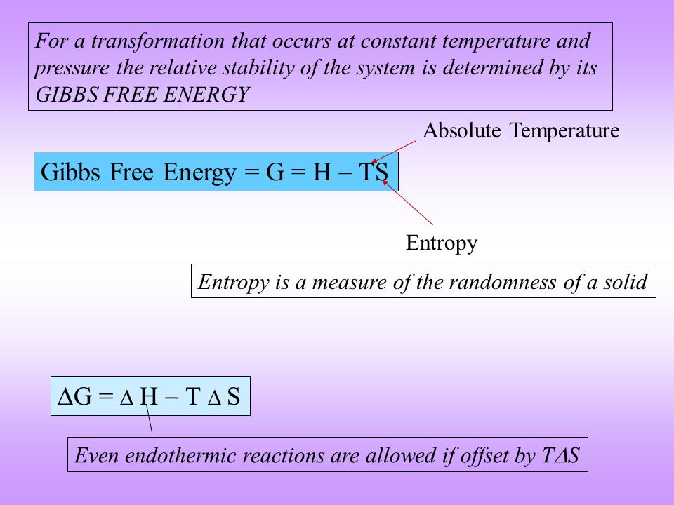 Entropy ThermalConfigurational + other  H,E –ve at zero K But thermal S is zero  S thermal increases on melting at constant temperature Zero or +ve Boltzmann constant No.