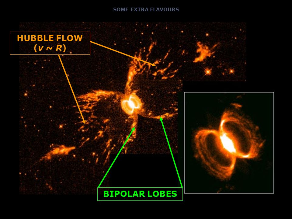 SOME EXTRA FLAVOURS HUBBLE FLOW (v ~ R) BIPOLAR LOBES