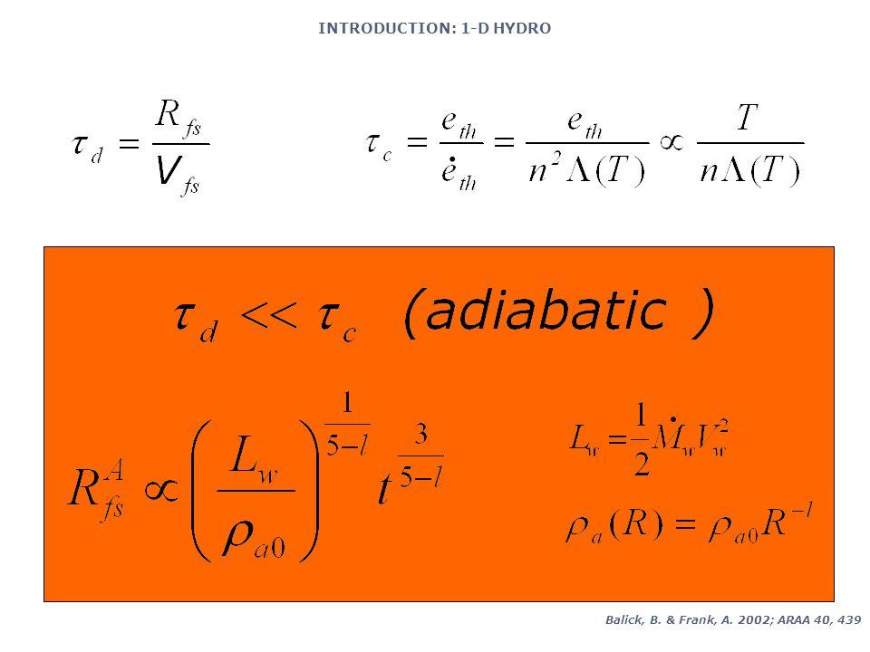 Balick, B. & Frank, A. 2002; ARAA 40, 439..