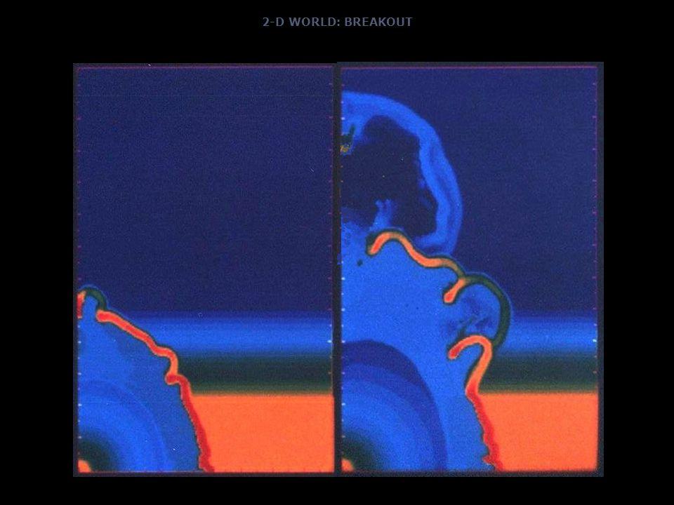 2-D WORLD: BREAKOUT