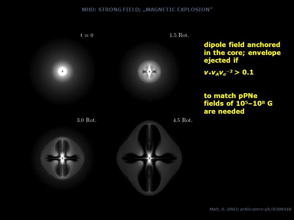 "MHD: STRONG FIELD; ""MAGNETIC EXPLOSION Matt, S."