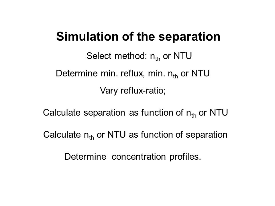 Simulation of the separation Select method: n th or NTU Determine min. reflux, min. n th or NTU Vary reflux-ratio; Calculate separation as function of