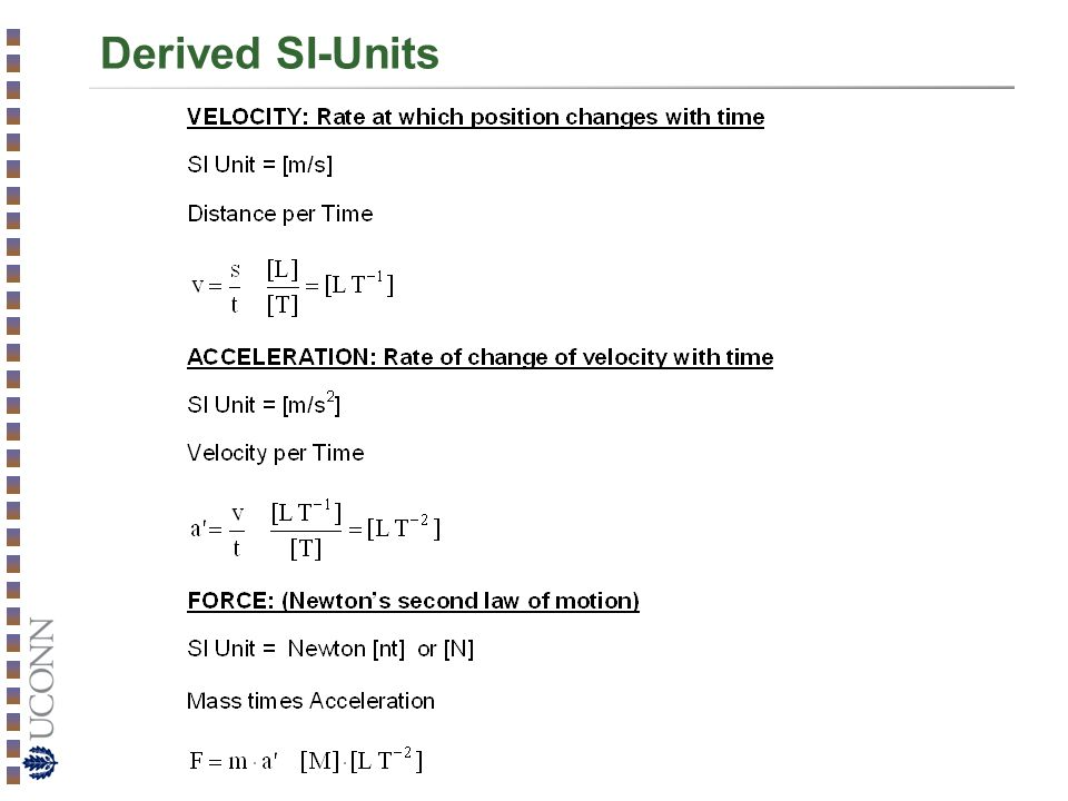 Derived SI-Units