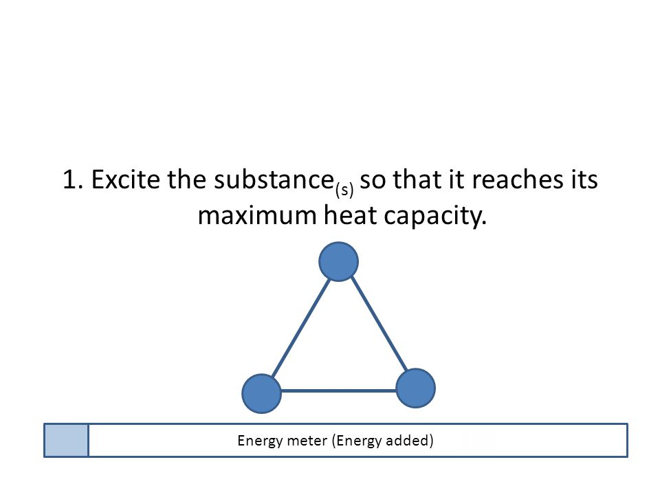 1. Excite the substance (s) so that it reaches its maximum heat capacity.