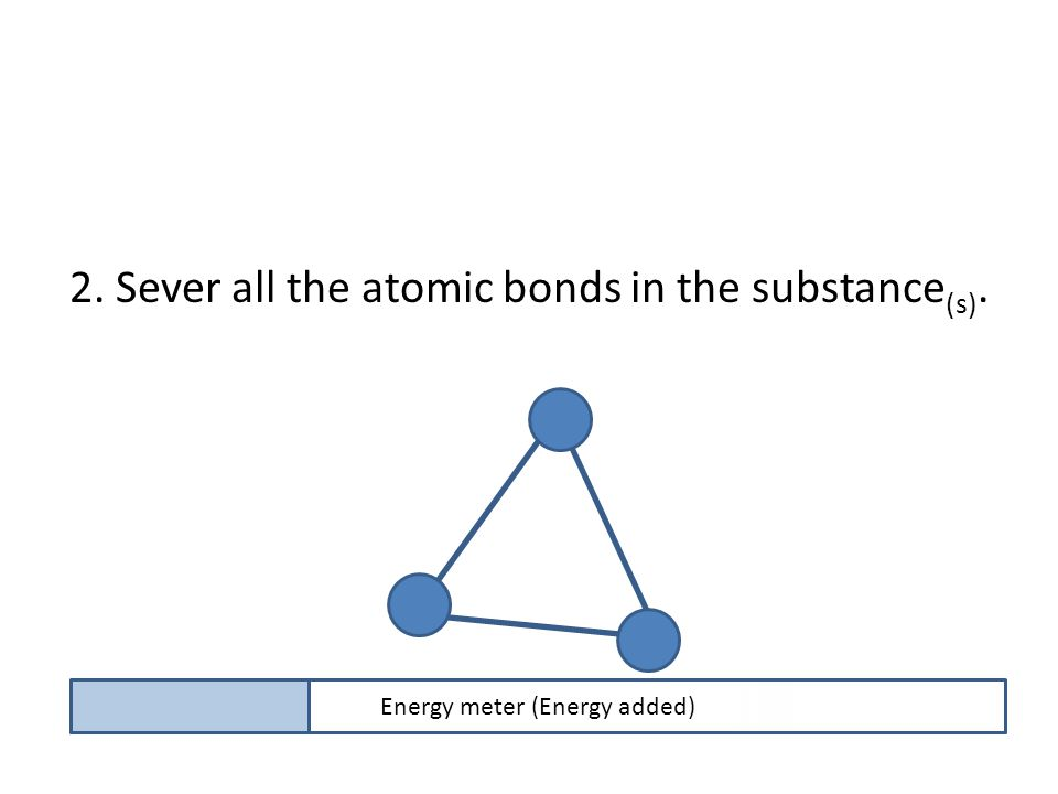 2. Sever all the atomic bonds in the substance (s). Energy meter (Energy added)