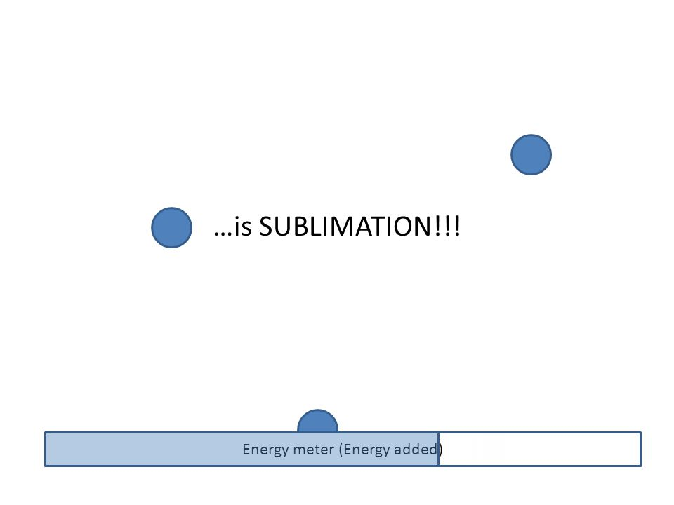 …is SUBLIMATION!!! Energy meter (Energy added)