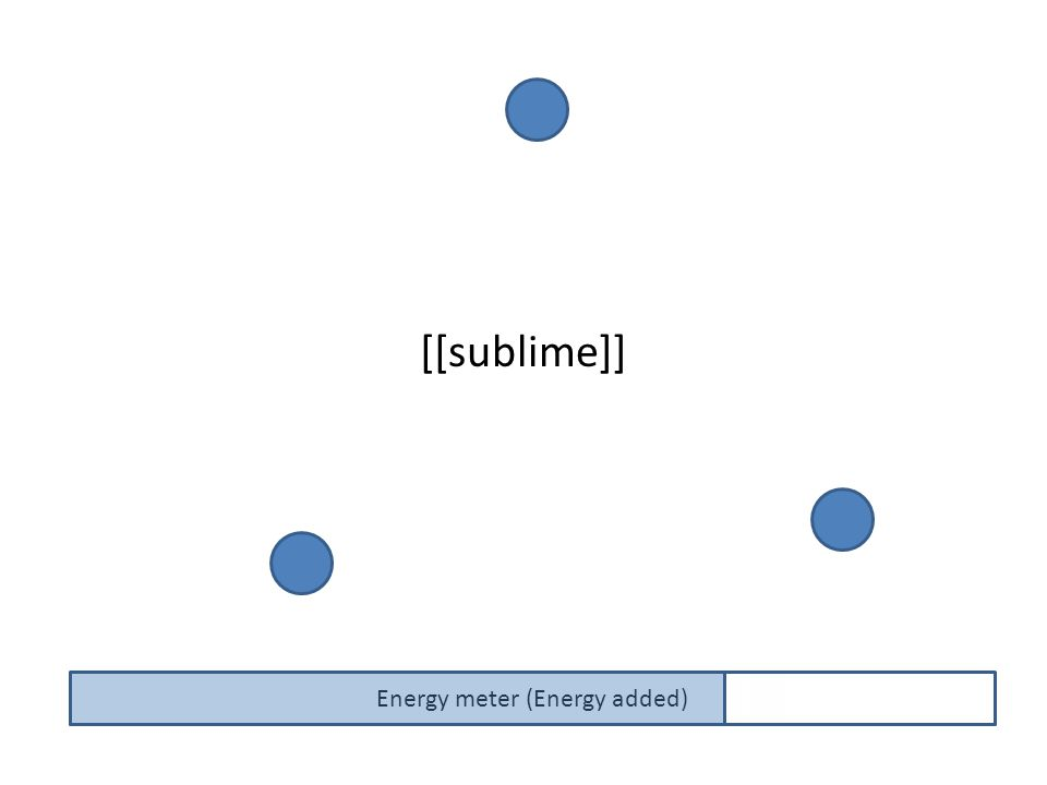 [[sublime]] Energy meter (Energy added)
