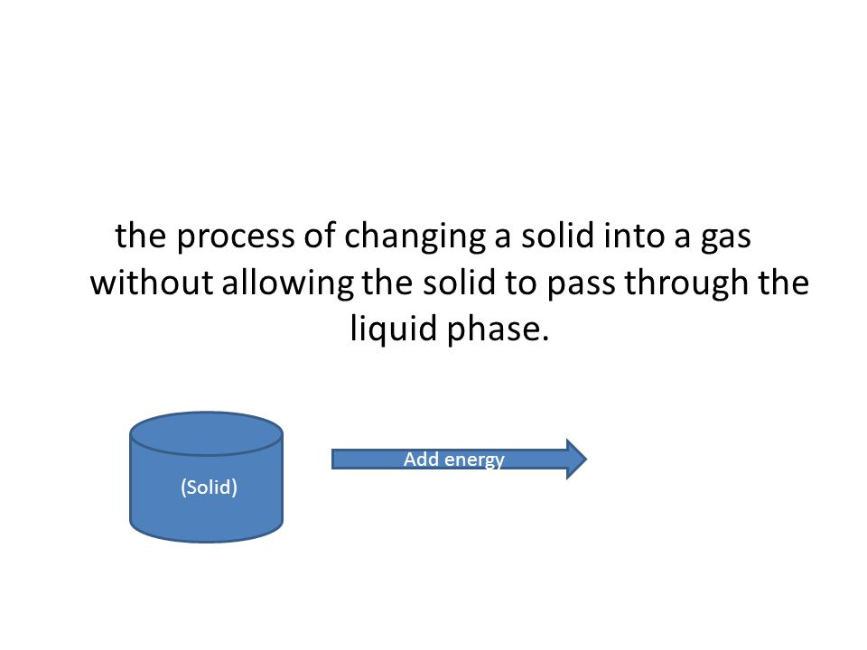 the process of changing a solid into a gas without allowing the solid to pass through the liquid phase. (Solid) Add energy
