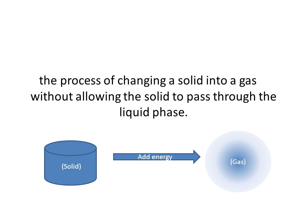 the process of changing a solid into a gas without allowing the solid to pass through the liquid phase. (Solid) Add energy (Gas)