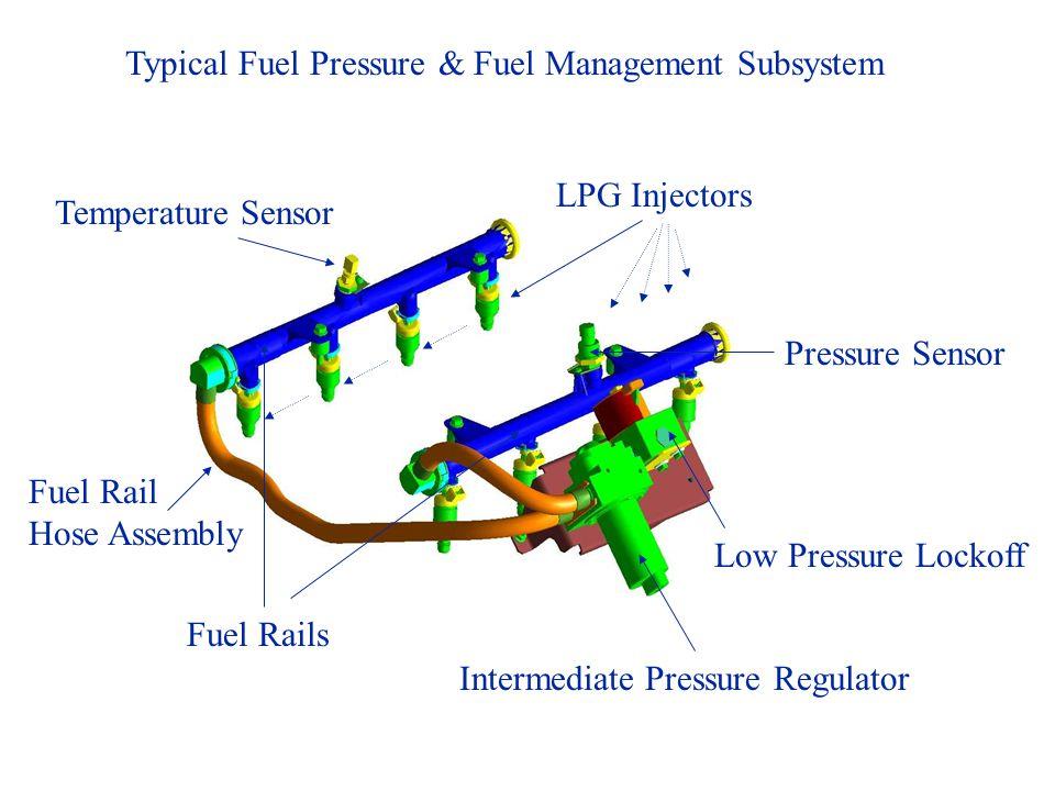 Intermediate Pressure Regulator Temperature Sensor Low Pressure Lockoff Typical Fuel Pressure & Fuel Management Subsystem Fuel Rails LPG Injectors Pre