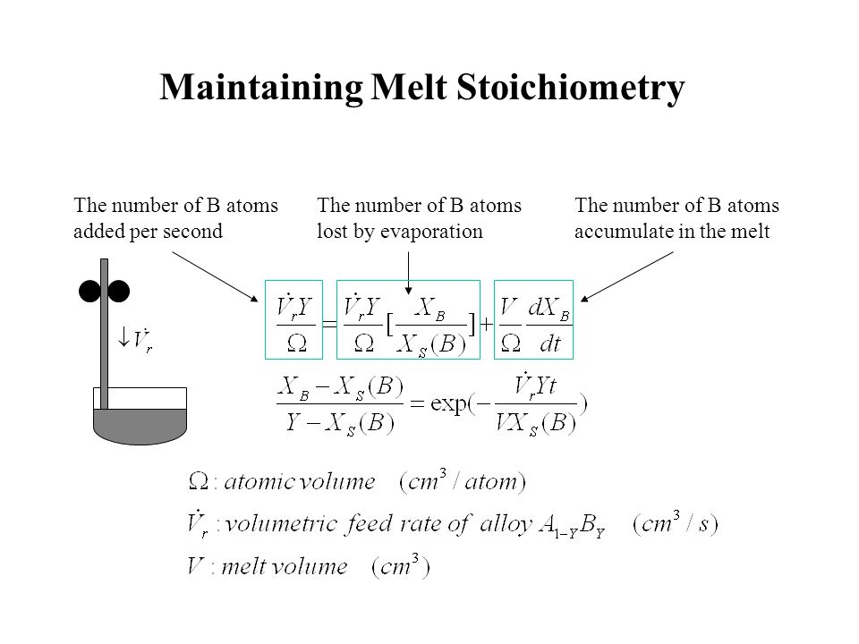 The number of B atoms lost by evaporation The number of B atoms added per second The number of B atoms accumulate in the melt Maintaining Melt Stoichi