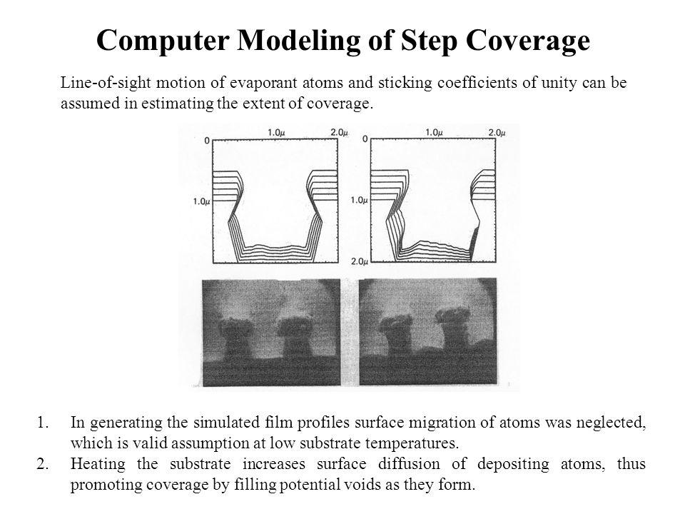 Evaporant vapor impingement rate Gas molecule impingement rate Impurity concentration C i Film Purity