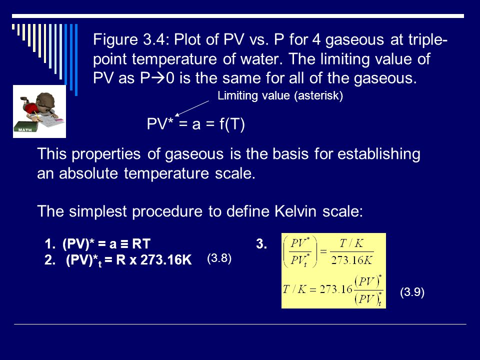 Figure 3.4: Plot of PV vs. P for 4 gaseous at triple- point temperature of water. The limiting value of PV as P  0 is the same for all of the gaseous
