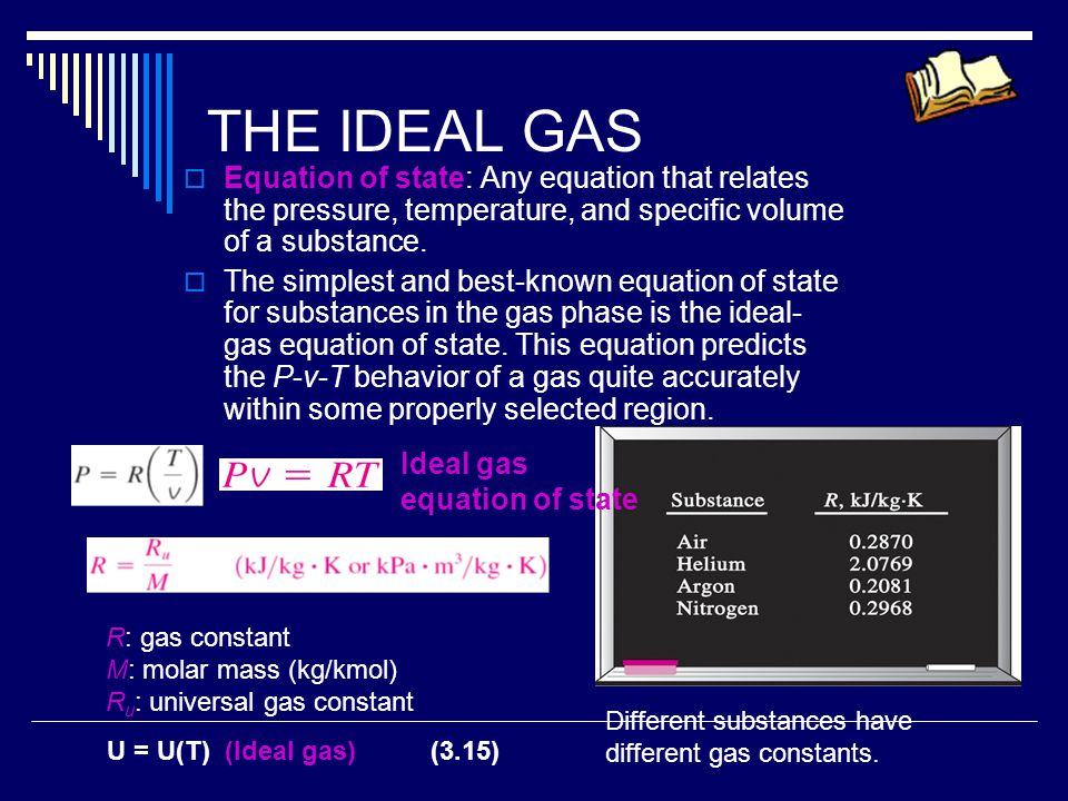 THE IDEAL GAS  Equation of state: Any equation that relates the pressure, temperature, and specific volume of a substance.  The simplest and best-kn