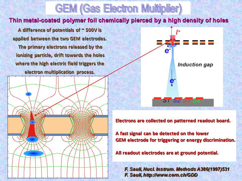 Micromegas Micromegas GEM GEM Thick-GEM, Hole-Type Detectors and RETGEM Thick-GEM, Hole-Type Detectors and RETGEM MPDG with CMOS pixel ASICs MPDG with