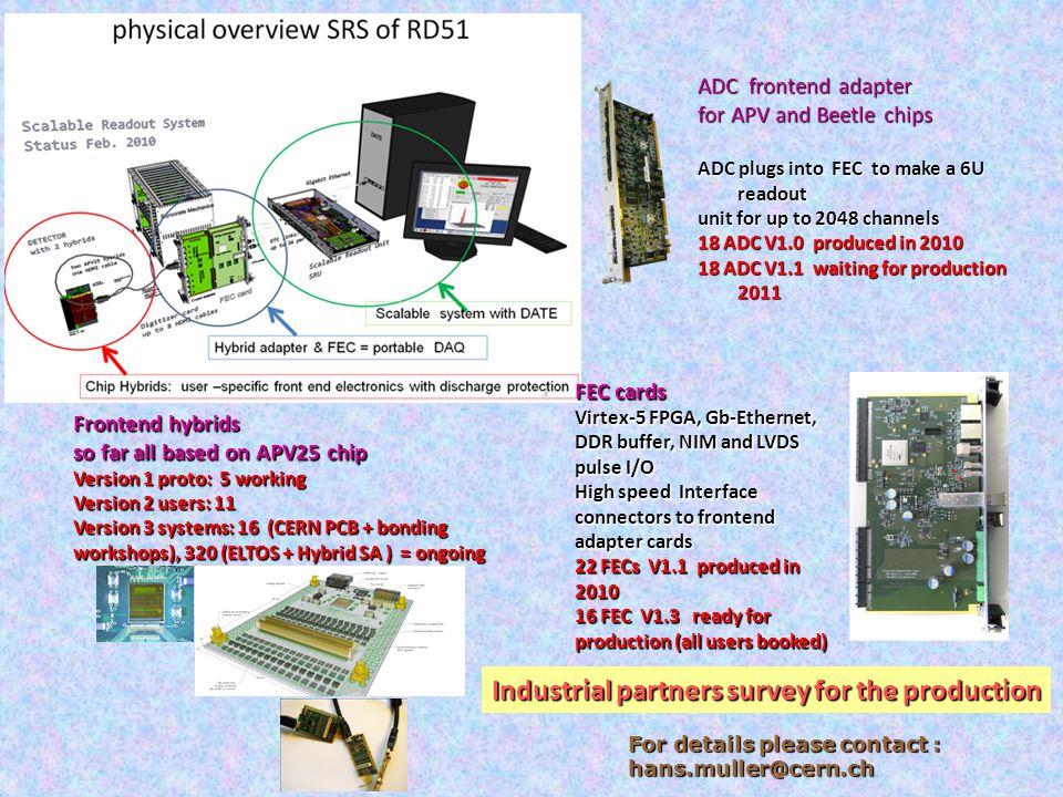 Readout Units GBE switch DA Q 10 GBE network Clock & Trigge r ethernet GB-ethernet MM fiber or copper SRU.. Control Data + Control … FEC chip s DTC po