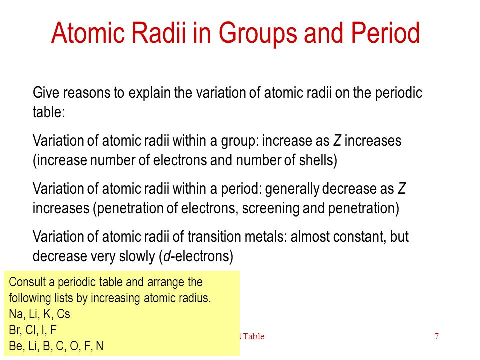 Period Table8 Atomic radii as Z increases