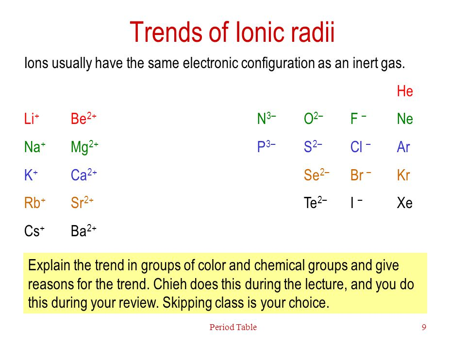 Period Table10 From Atoms to Ions Consult a periodic table and arrange the following lists by increasing atomic radius.