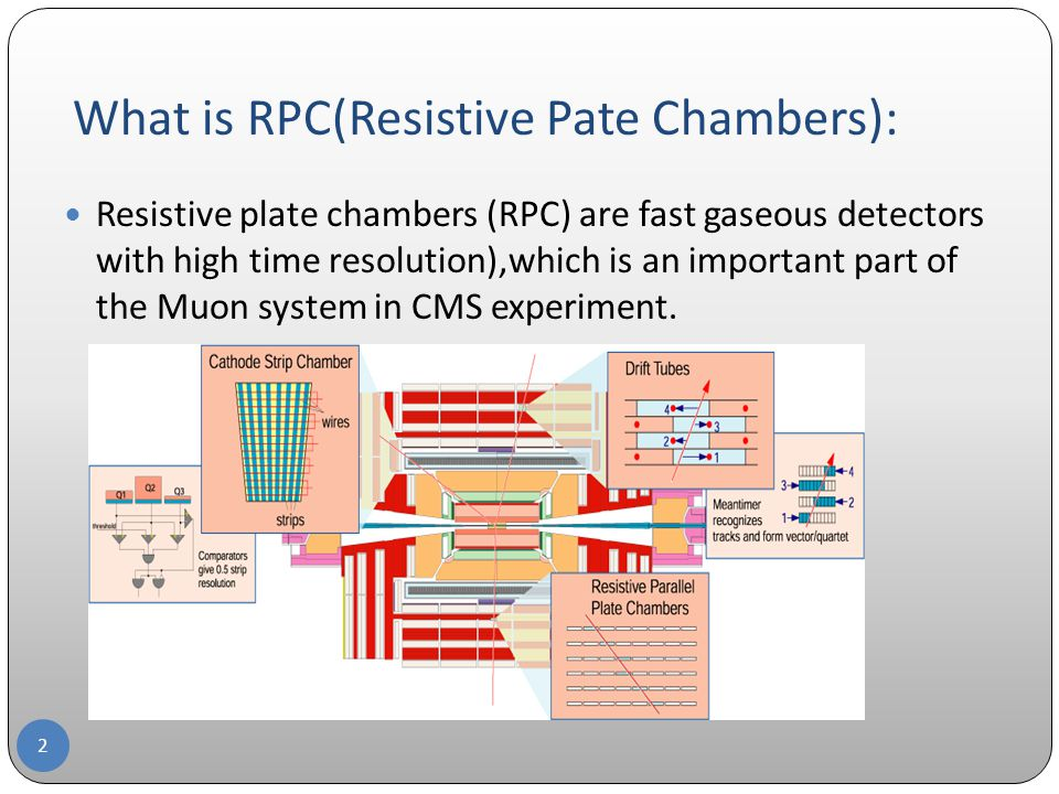 Conclusion: 13 The RPC is a gaseous detector with high efficiency.