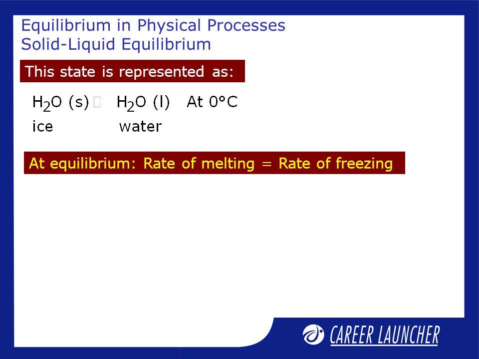 Liquid-Gas Equilibrium Rate of evaporation = Rate of condensation. Gases in Liquids At equilibrium