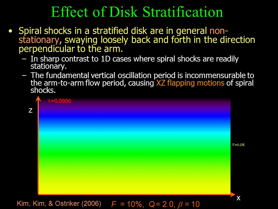 Absence of the Wiggle Instability in 3D Models But, spiral shocks in a stratified disk are in general non- stationary, causing shock flapping motions and strong vertical shear of the in-plane velocities.