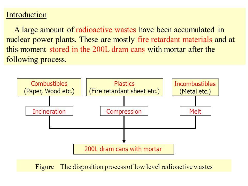 Model compounds of coal Ref.Hayatsu, R., Scott, R.