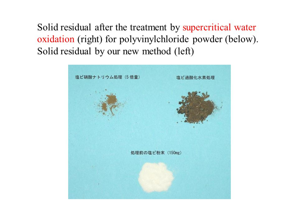 What is supercritical water.
