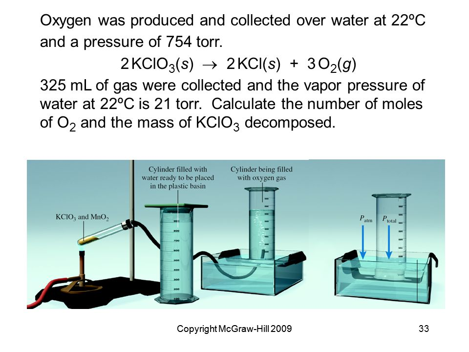 Copyright McGraw-Hill 200933Copyright McGraw-Hill 2009 Oxygen was produced and collected over water at 22ºC and a pressure of 754 torr.
