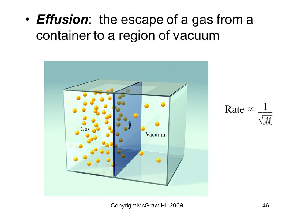 Copyright McGraw-Hill 200946 Effusion: the escape of a gas from a container to a region of vacuum