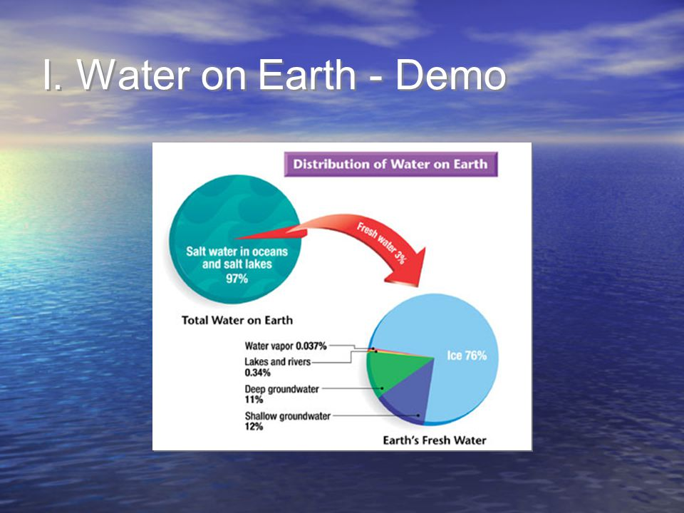 I. Water on Earth - Demo
