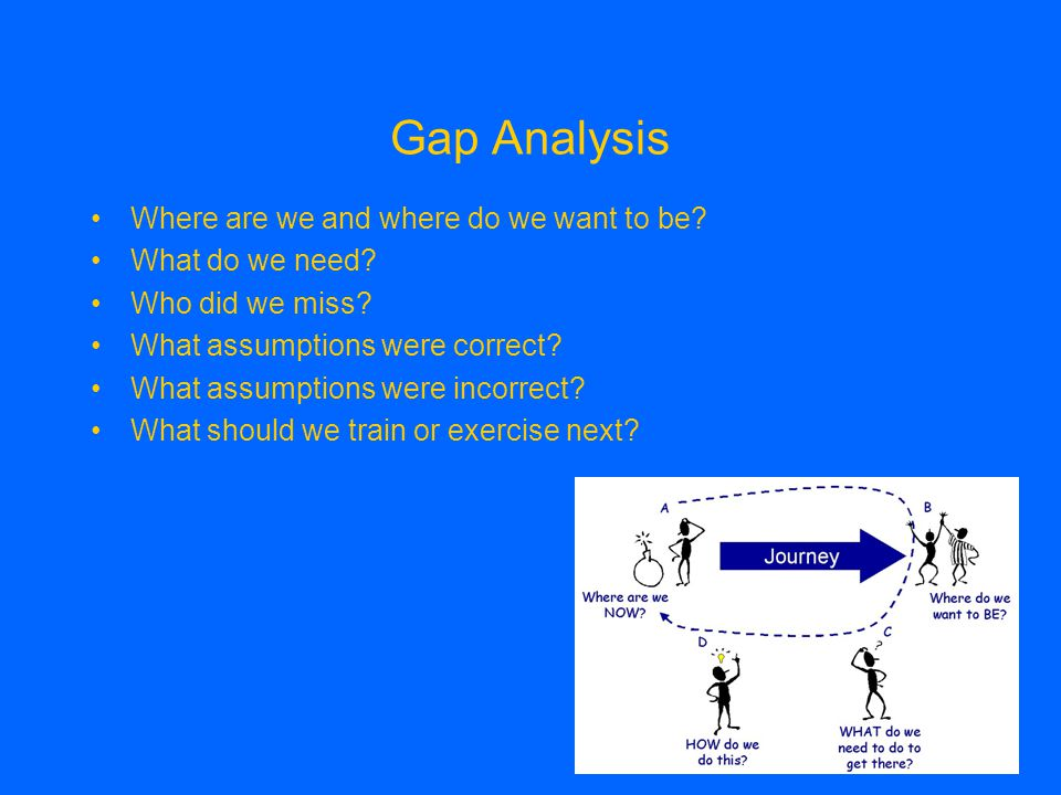 Gap Analysis Where are we and where do we want to be.