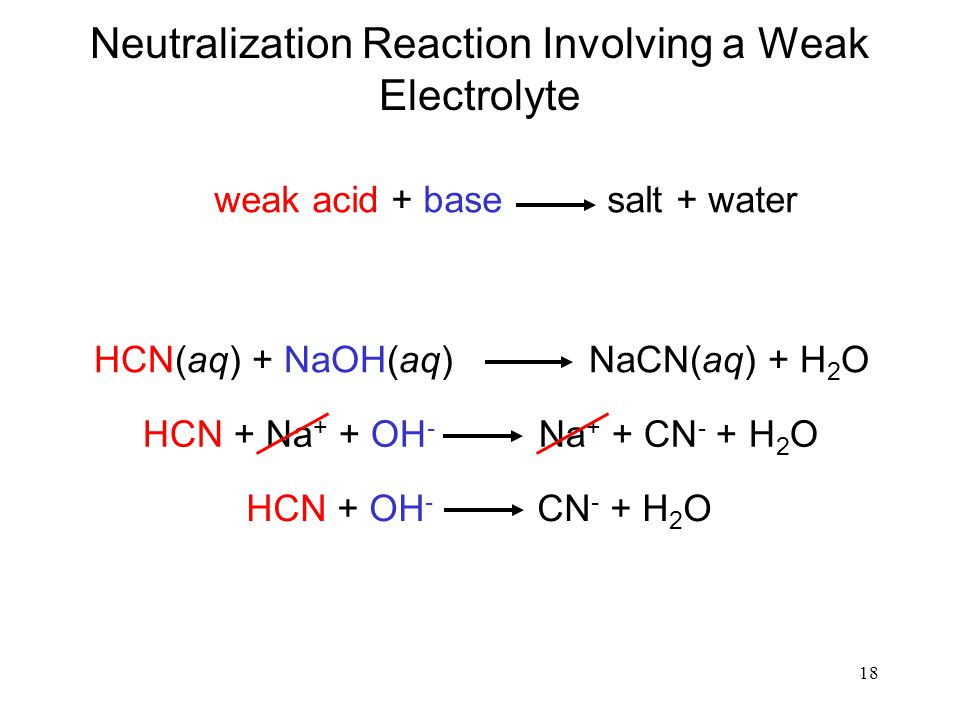 18 Neutralization Reaction Involving a Weak Electrolyte weak acid + base salt + water HCN(aq) + NaOH(aq) NaCN(aq) + H 2 O HCN + Na + + OH - Na + + CN - + H 2 O HCN + OH - CN - + H 2 O