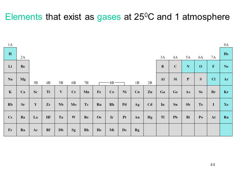 44 Elements that exist as gases at 25 0 C and 1 atmosphere