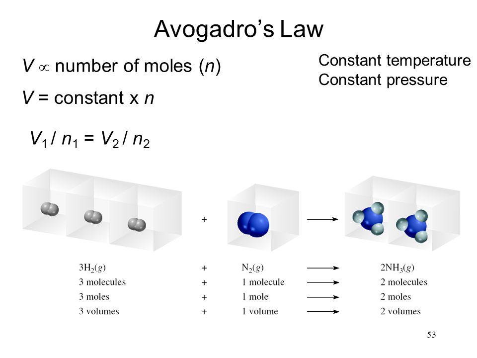 53 Avogadro's Law V  number of moles (n) V = constant x n V 1 / n 1 = V 2 / n 2 Constant temperature Constant pressure